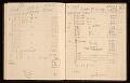 View Frans Wildenhain's kiln log digital asset: page 10