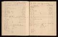 View Frans Wildenhain's kiln log digital asset: page 13