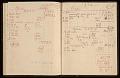 View Frans Wildenhain's kiln log digital asset: page 17