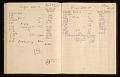 View Frans Wildenhain's kiln log digital asset: page 23
