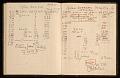 View Frans Wildenhain's kiln log digital asset: page 24
