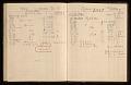 View Frans Wildenhain's kiln log digital asset: page 25