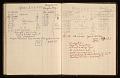View Frans Wildenhain's kiln log digital asset: page 26