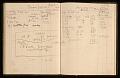 View Frans Wildenhain's kiln log digital asset: page 30