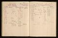 View Frans Wildenhain's kiln log digital asset: page 31