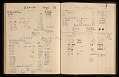 View Frans Wildenhain's kiln log digital asset: page 32