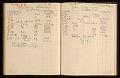 View Frans Wildenhain's kiln log digital asset: page 38