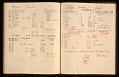 View Frans Wildenhain's kiln log digital asset: page 43