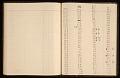 View Frans Wildenhain's kiln log digital asset: page 46