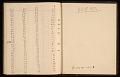 View Frans Wildenhain's kiln log digital asset: page 47