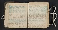 View Beatrice Wood diary digital asset: pages 6