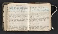 View Beatrice Wood diary digital asset: pages 23