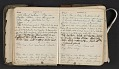 View Beatrice Wood diary digital asset: pages 43