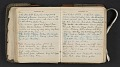 View Beatrice Wood diary digital asset: pages 46
