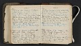 View Beatrice Wood diary digital asset: pages 53