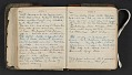 View Beatrice Wood diary digital asset: pages 54