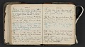 View Beatrice Wood diary digital asset: pages 55