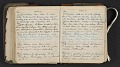 View Beatrice Wood diary digital asset: pages 57