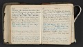 View Beatrice Wood diary digital asset: pages 62
