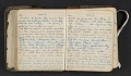 View Beatrice Wood diary digital asset: pages 63