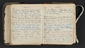 View Beatrice Wood diary digital asset: pages 64