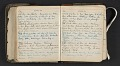 View Beatrice Wood diary digital asset: pages 65
