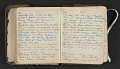 View Beatrice Wood diary digital asset: pages 67