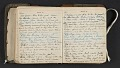 View Beatrice Wood diary digital asset: pages 72