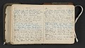 View Beatrice Wood diary digital asset: pages 73