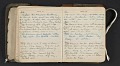 View Beatrice Wood diary digital asset: pages 75