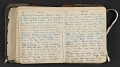 View Beatrice Wood diary digital asset: pages 76
