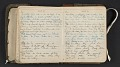 View Beatrice Wood diary digital asset: pages 77