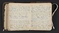 View Beatrice Wood diary digital asset: pages 80