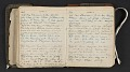 View Beatrice Wood diary digital asset: pages 82