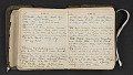 View Beatrice Wood diary digital asset: pages 87