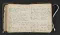 View Beatrice Wood diary digital asset: pages 89