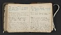 View Beatrice Wood diary digital asset: pages 90