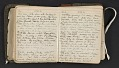View Beatrice Wood diary digital asset: pages 93