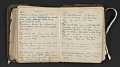 View Beatrice Wood diary digital asset: pages 96