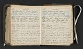 View Beatrice Wood diary digital asset: pages 114