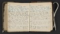View Beatrice Wood diary digital asset: pages 115
