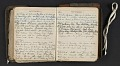 View Beatrice Wood diary digital asset: pages 130