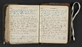 View Beatrice Wood diary digital asset: pages 147