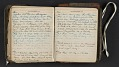 View Beatrice Wood diary digital asset: pages 165