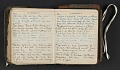View Beatrice Wood diary digital asset: pages 166