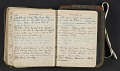 View Beatrice Wood diary digital asset: pages 184