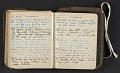 View Beatrice Wood diary digital asset: pages 186