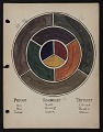View Illustrated notebook from time at the John Herron Art Institute digital asset: page