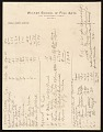 View Notes and Sketch for mural at the Brodhead Naval Armory, Detroit, Mich. digital asset number 1