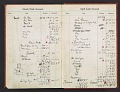 View Karl and Marion Zerbe diary digital asset: pages 20